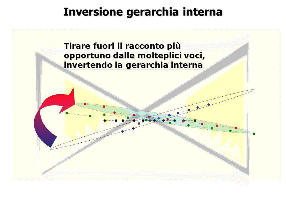 Inversione gerarchia interna