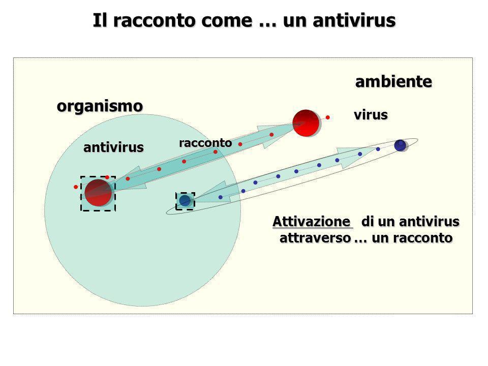 Il racconto come … un antivirus