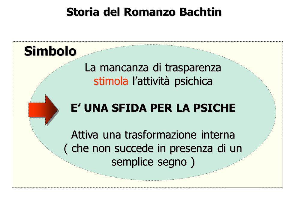 Storia del Romanzo Bachtin E' UNA SFIDA PER LA PSICHE