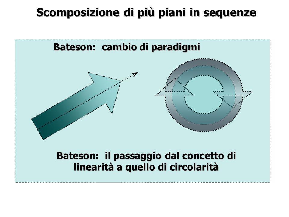 Scomposizione di più piani in sequenze Bateson: cambio di paradigmi