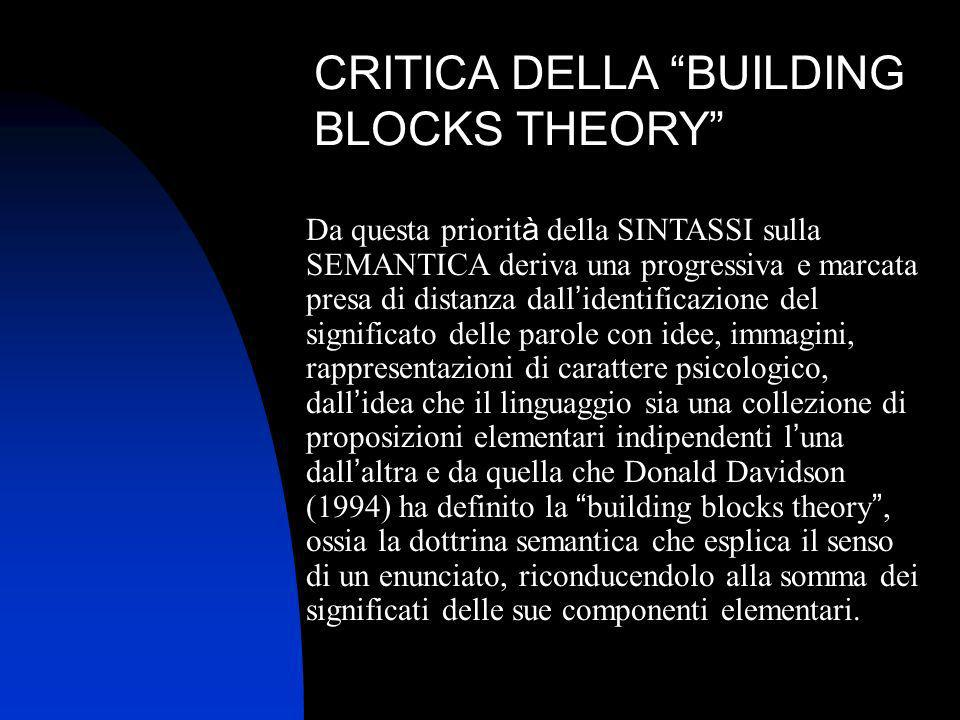 CRITICA DELLA BUILDING BLOCKS THEORY