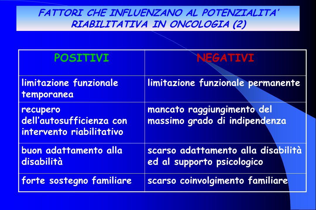 FATTORI CHE INFLUENZANO AL POTENZIALITA' RIABILITATIVA IN ONCOLOGIA (2)