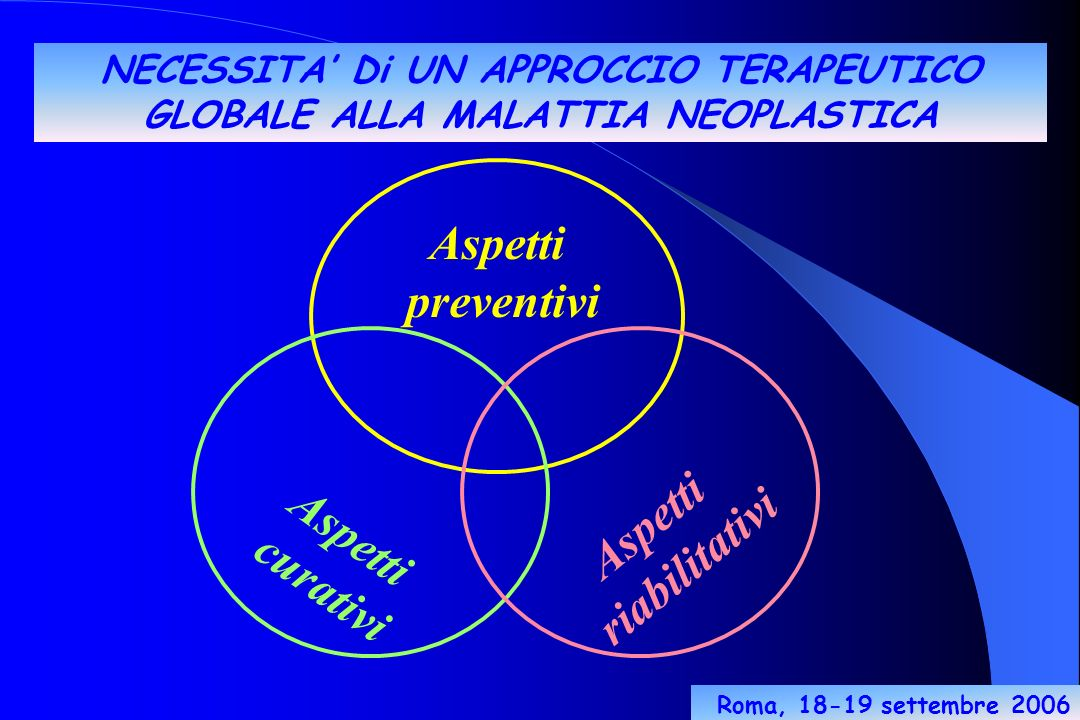 Aspetti preventivi Aspetti riabilitativi Aspetti curativi