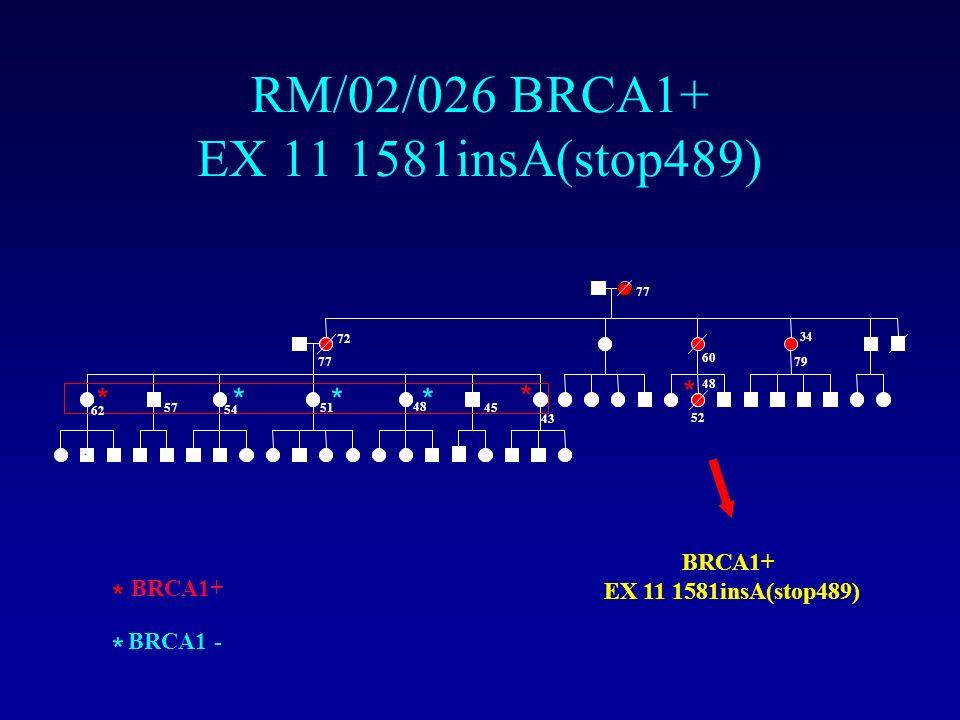 RM/02/026 BRCA1+ EX 11 1581insA(stop489)
