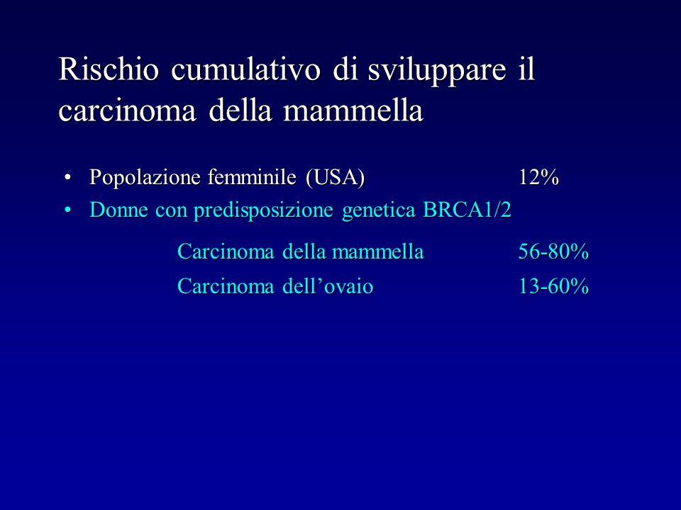 Rischio cumulativo di sviluppare il carcinoma della mammella