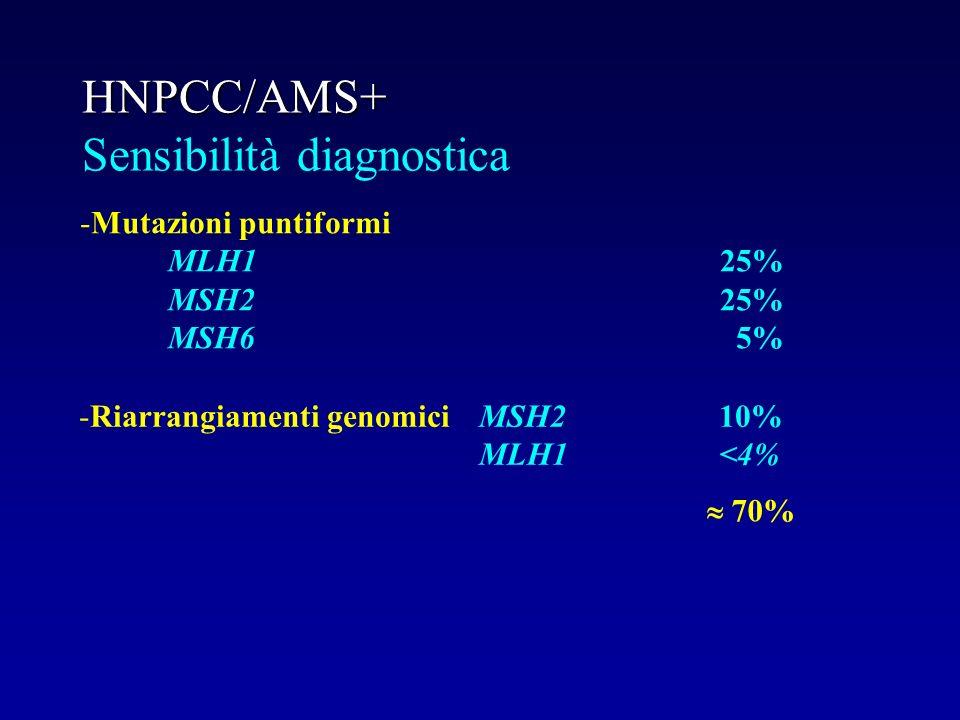 HNPCC/AMS+ Sensibilità diagnostica