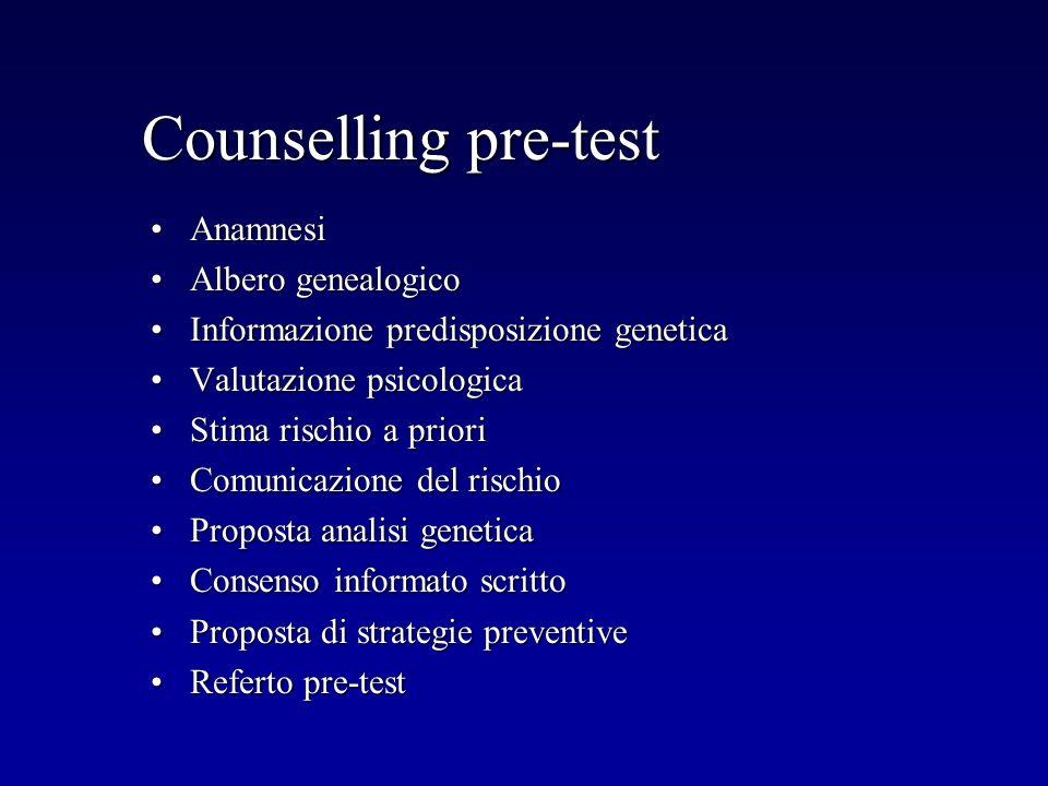 Counselling pre-test Anamnesi Albero genealogico