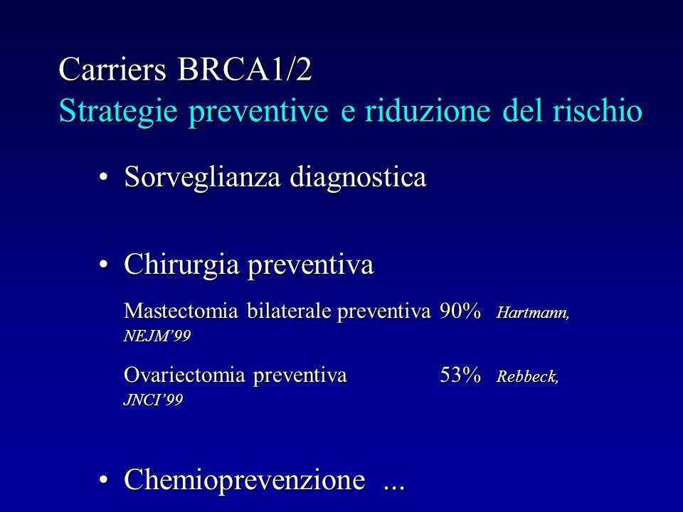 Carriers BRCA1/2 Strategie preventive e riduzione del rischio