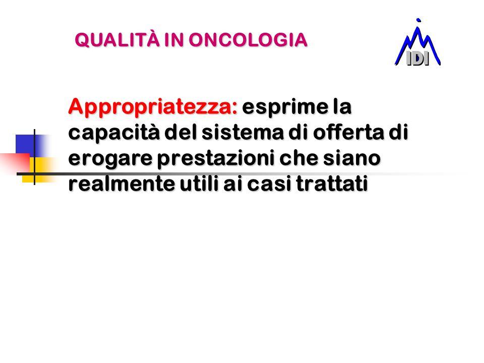 QUALITÀ IN ONCOLOGIA Appropriatezza: esprime la capacità del sistema di offerta di erogare prestazioni che siano realmente utili ai casi trattati.