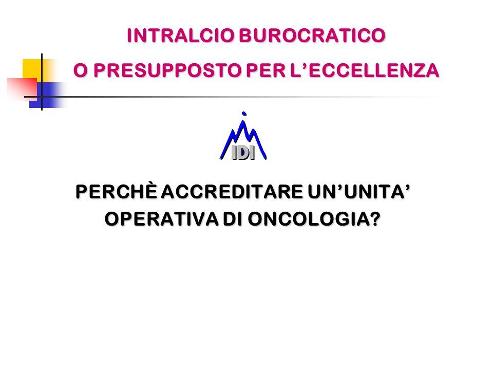 INTRALCIO BUROCRATICO O PRESUPPOSTO PER L'ECCELLENZA