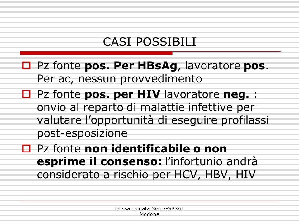 Dr.ssa Donata Serra-SPSAL Modena