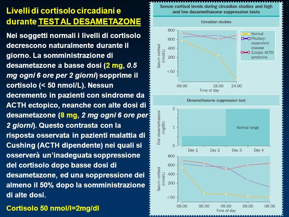 Livelli di cortisolo circadiani e durante TEST AL DESAMETAZONE