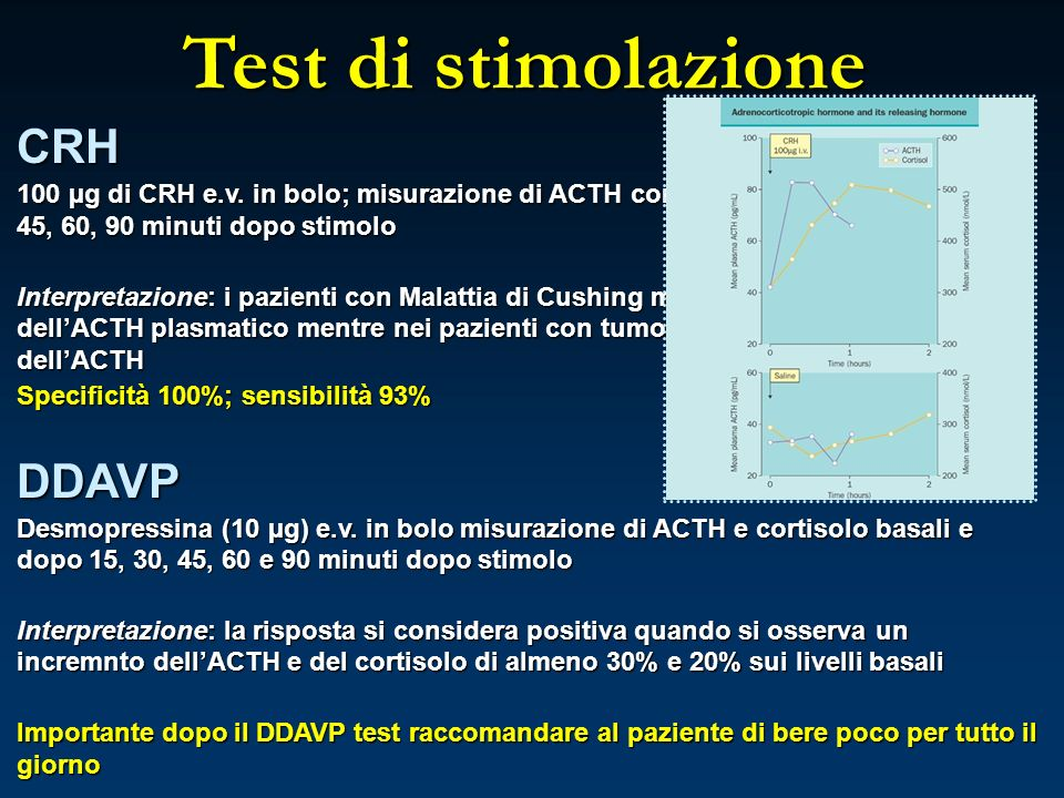 Test di stimolazione CRH DDAVP