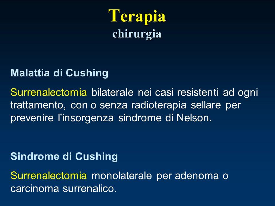 Terapia chirurgia Malattia di Cushing