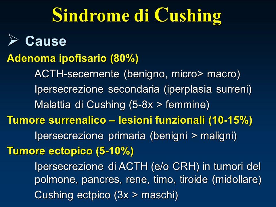 Sindrome di Cushing Cause Adenoma ipofisario (80%)