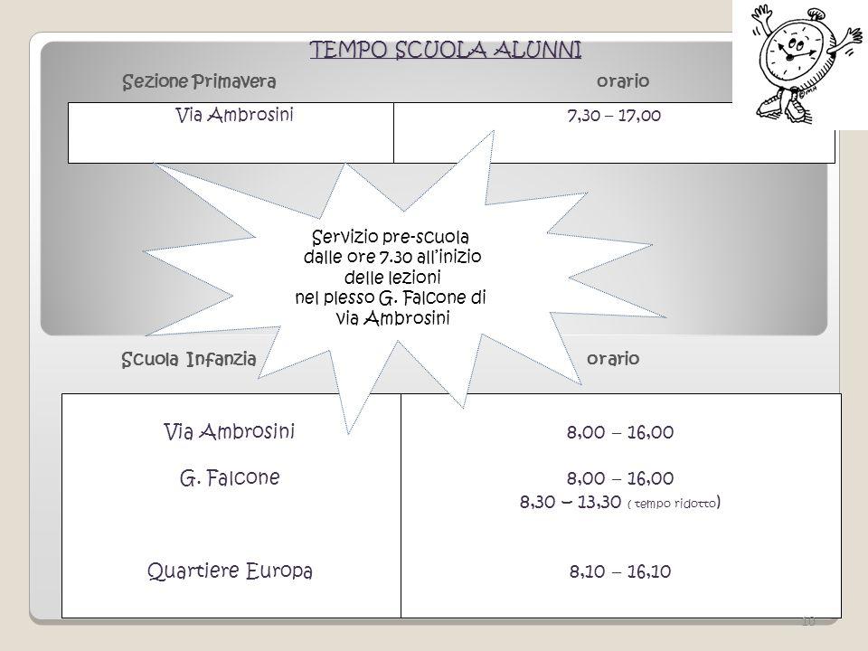 TEMPO SCUOLA ALUNNI Via Ambrosini G. Falcone Quartiere Europa