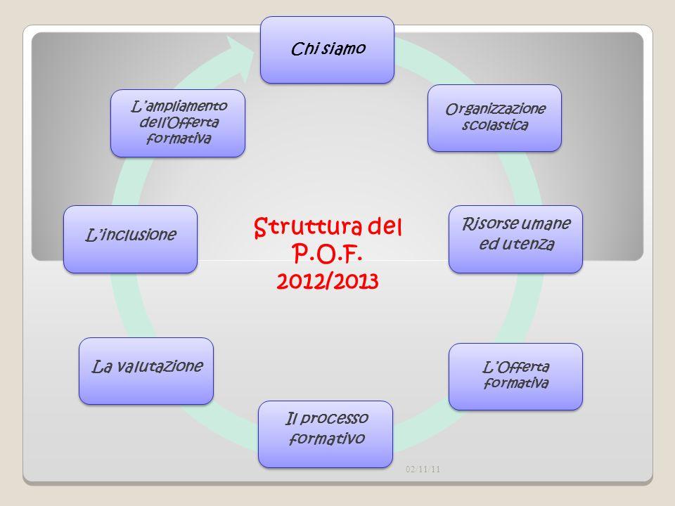 L'ampliamento dell'Offerta formativa Organizzazione scolastica