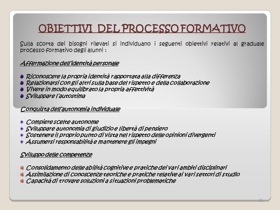 OBIETTIVI DEL PROCESSO FORMATIVO
