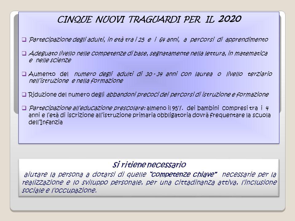 CINQUE NUOVI TRAGUARDI PER IL 2020