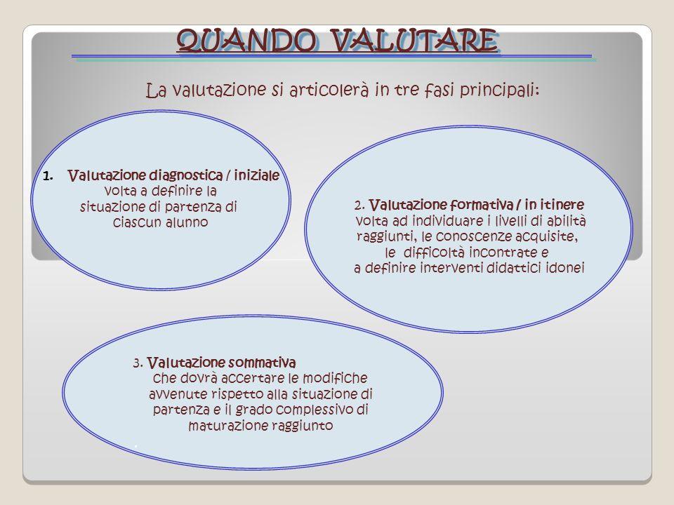 La valutazione si articolerà in tre fasi principali: