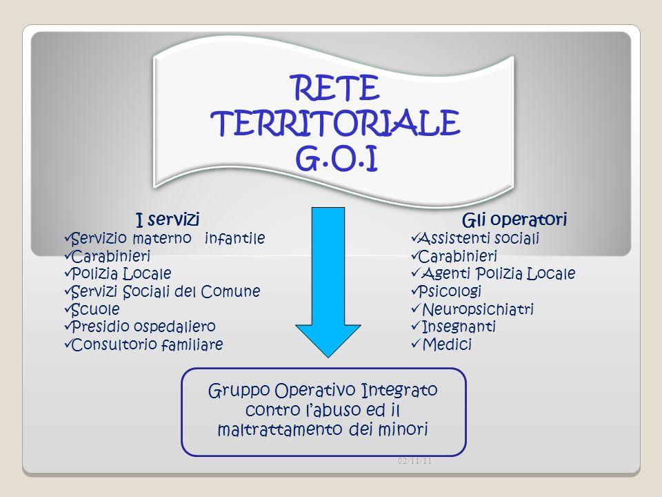 RETE TERRITORIALE G.O.I I servizi Gli operatori