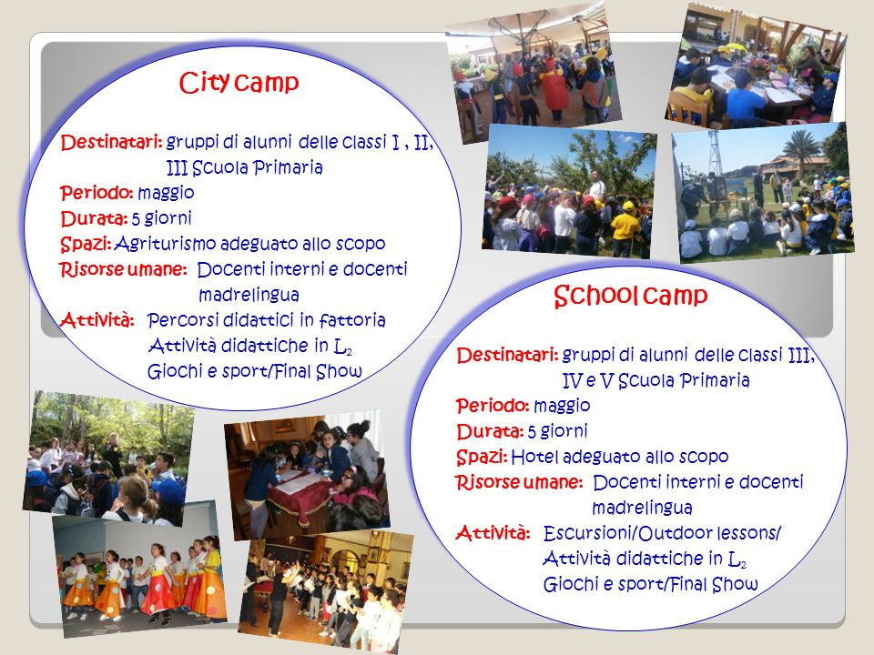 City camp Destinatari: gruppi di alunni delle classi I , II, III Scuola Primaria. Periodo: maggio.