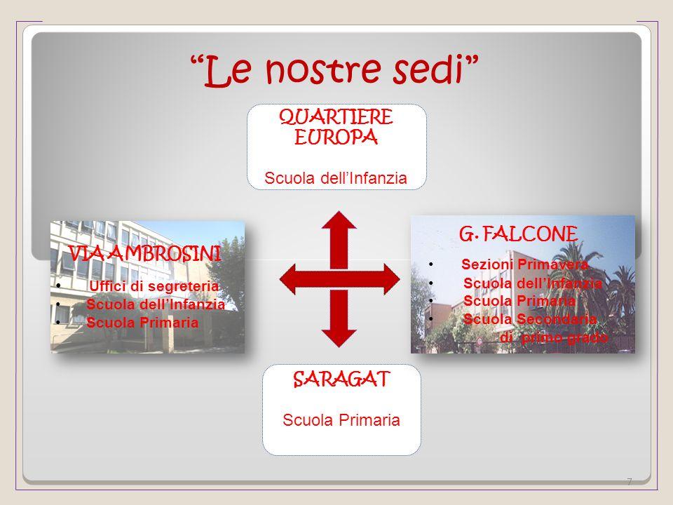 Le nostre sedi QUARTIERE EUROPA Scuola dell'Infanzia G. FALCONE