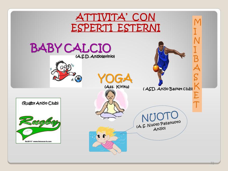 BABY CALCIO YOGA RUGBY ATTIVITA' CON ESPERTI ESTERNI NUOTO M I N B A S