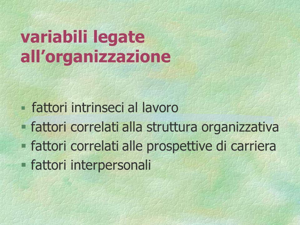 variabili legate all'organizzazione