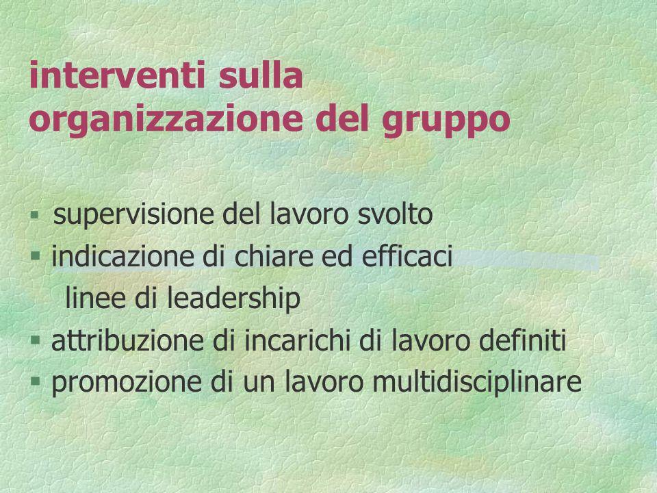 interventi sulla organizzazione del gruppo