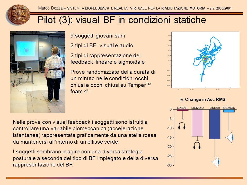 Pilot (3): visual BF in condizioni statiche