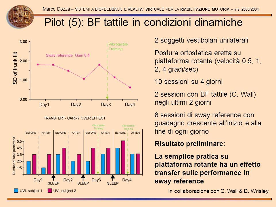Pilot (5): BF tattile in condizioni dinamiche