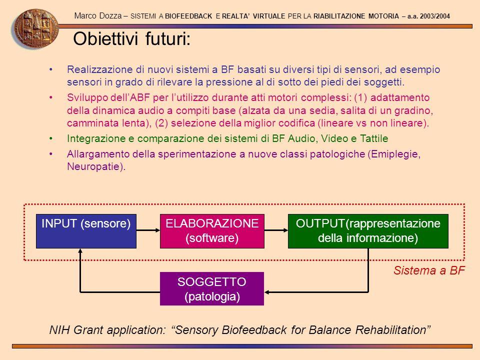 Obiettivi futuri: INPUT (sensore) ELABORAZIONE(software)