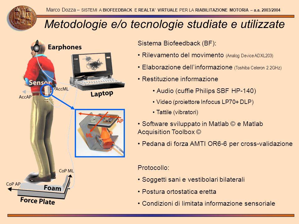 Metodologie e/o tecnologie studiate e utilizzate