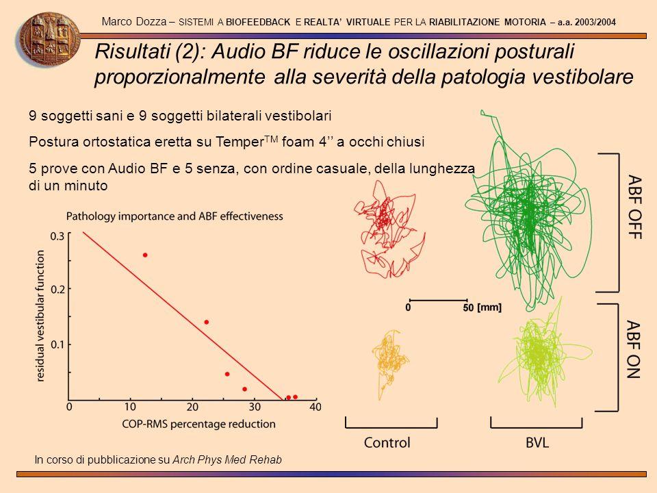 Marco Dozza – SISTEMI A BIOFEEDBACK E REALTA' VIRTUALE PER LA RIABILITAZIONE MOTORIA – a.a. 2003/2004