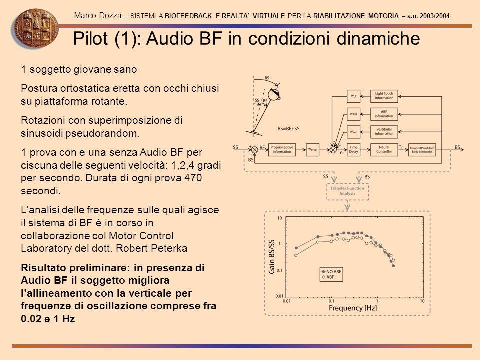 Pilot (1): Audio BF in condizioni dinamiche