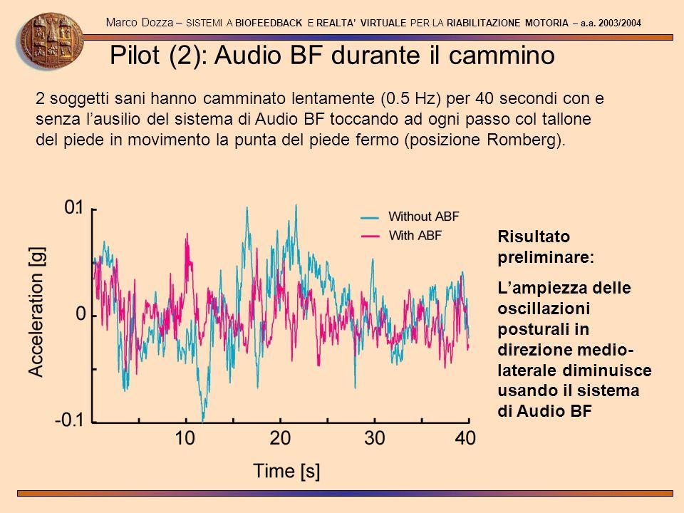 Pilot (2): Audio BF durante il cammino