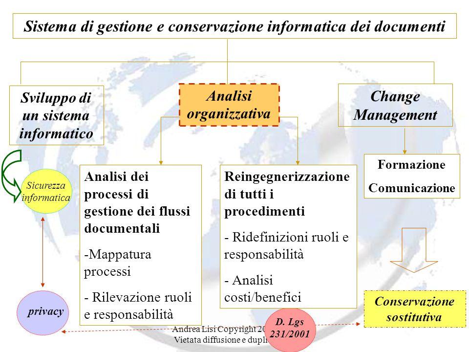 Sistema di gestione e conservazione informatica dei documenti