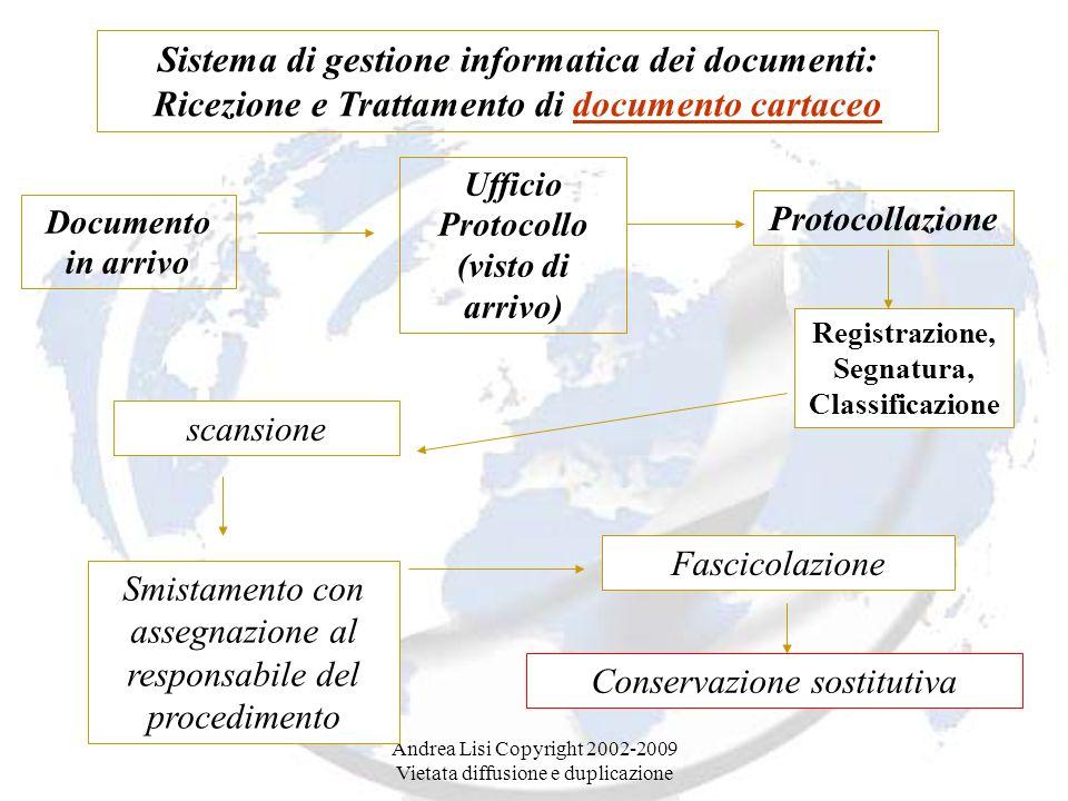 Sistema di gestione informatica dei documenti: Ricezione e Trattamento di documento cartaceo