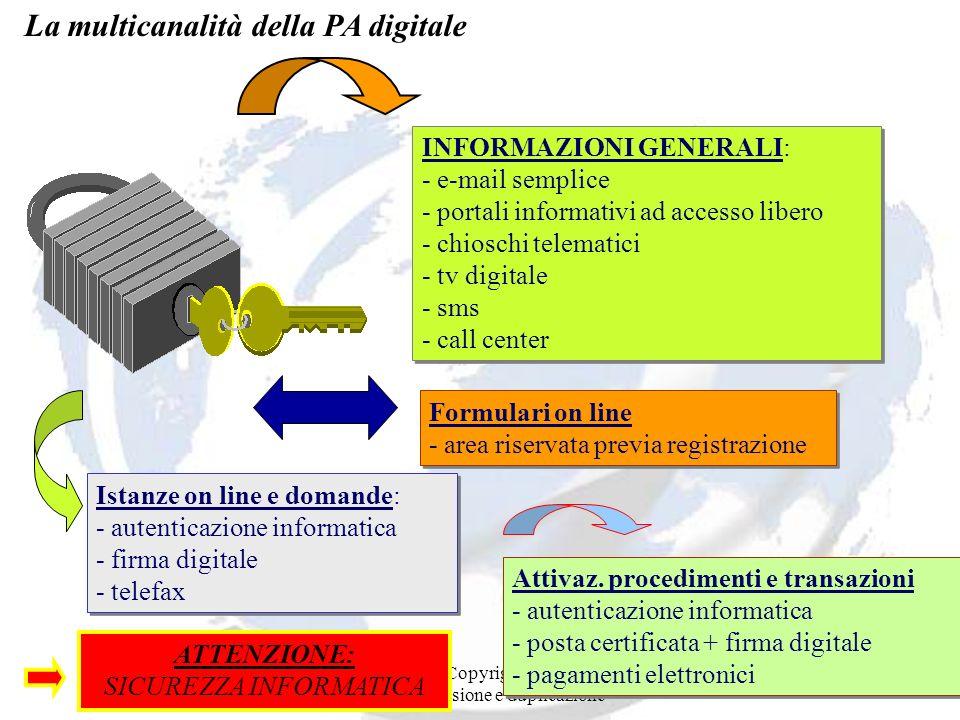 La multicanalità della PA digitale