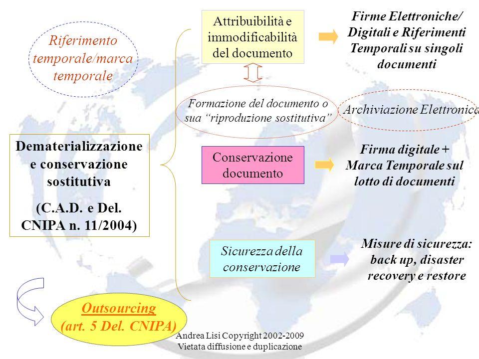 Riferimento temporale/marca temporale