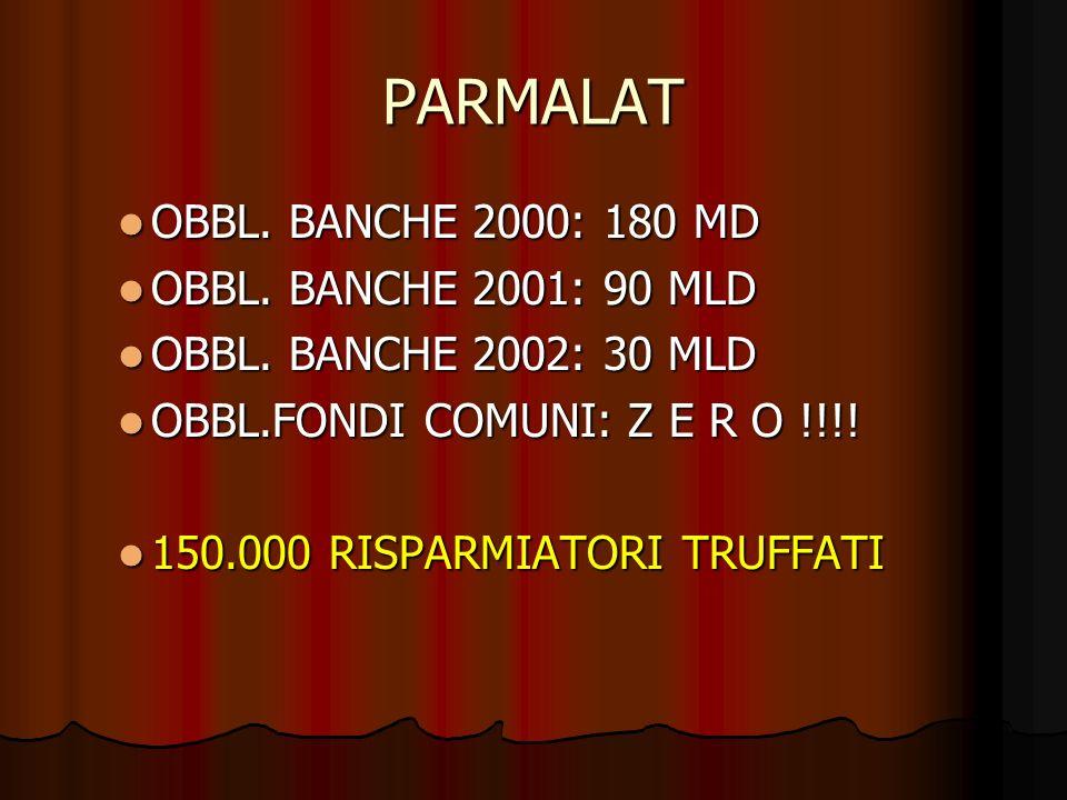 PARMALAT OBBL. BANCHE 2000: 180 MD OBBL. BANCHE 2001: 90 MLD