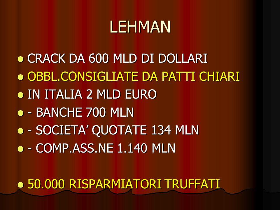 LEHMAN CRACK DA 600 MLD DI DOLLARI OBBL.CONSIGLIATE DA PATTI CHIARI