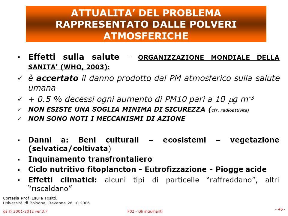 ATTUALITA' DEL PROBLEMA RAPPRESENTATO DALLE POLVERI ATMOSFERICHE