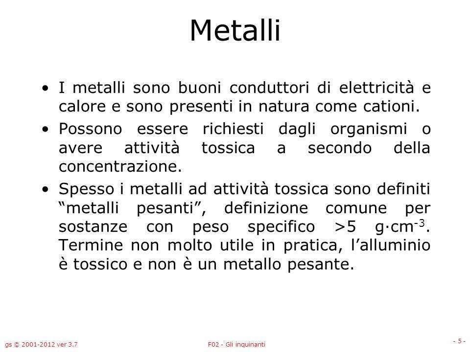 Metalli I metalli sono buoni conduttori di elettricità e calore e sono presenti in natura come cationi.
