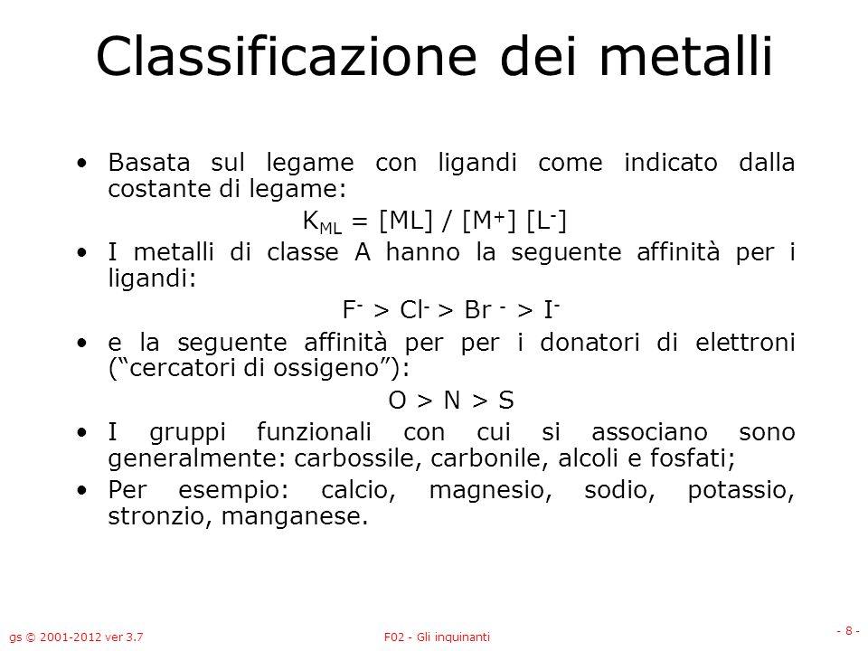 Classificazione dei metalli