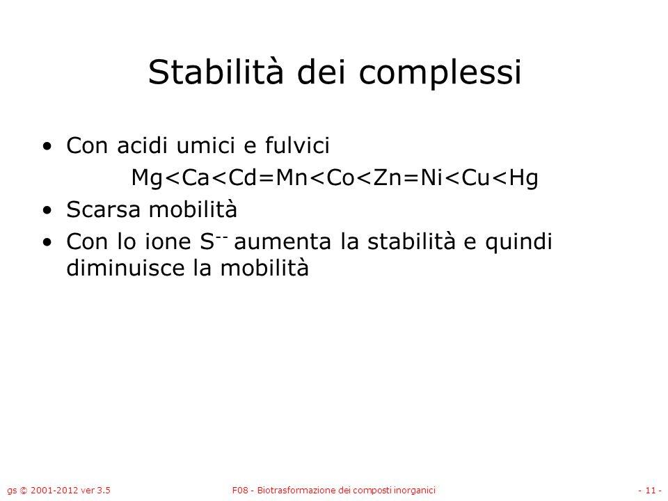 Stabilità dei complessi