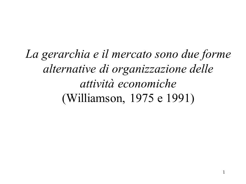 La gerarchia e il mercato sono due forme alternative di organizzazione delle attività economiche (Williamson, 1975 e 1991)