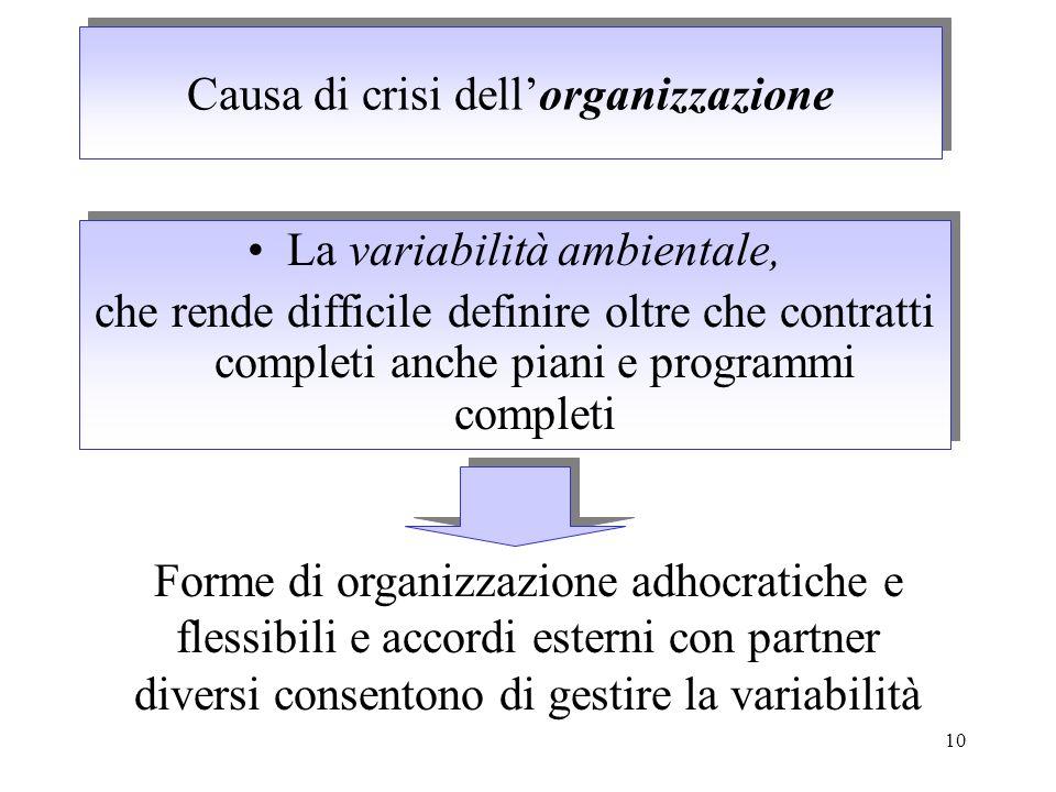 Causa di crisi dell'organizzazione