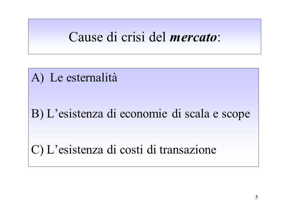 Cause di crisi del mercato: